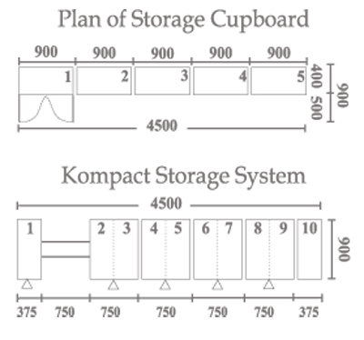 Plan of Storage Cupboard